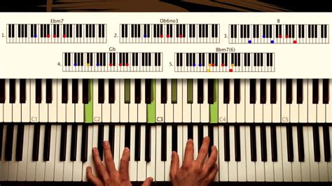 tutorial piano coldplay how to play a sky full of stars coldplay original piano