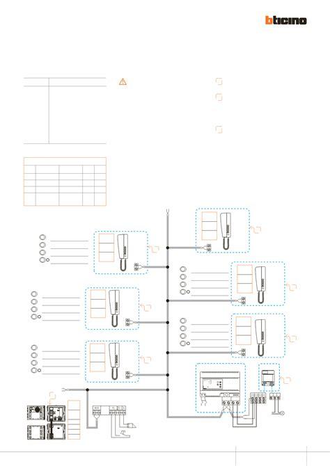 alimentatore videocitofono bticino schema elettrico videocitofono terraneo pivot