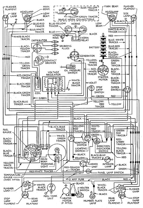 73 ford f250 ignition wiring diagram 73 get free image about wiring diagram