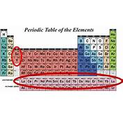What's All This Commotion About Rare Earth Elements