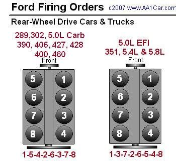 ford 5 0 firing order 2012 f150 5 0 firing order html autos post
