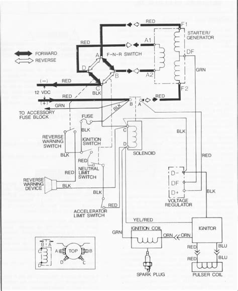 1987 ez go golf cart wiring diagram fuse box and wiring
