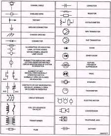 t gascoigne electrical symbols