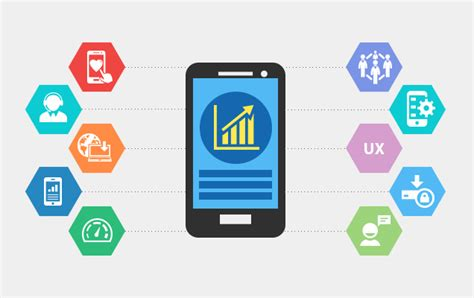 mobile app top 5 interesting app development trends for 2017 mytechlogy
