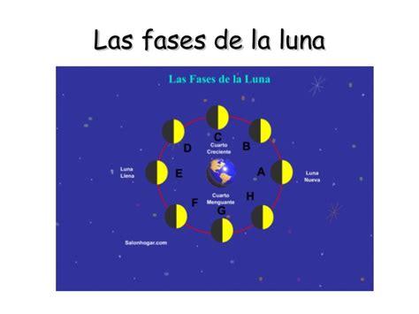 fases de la luna las fases de la luna2