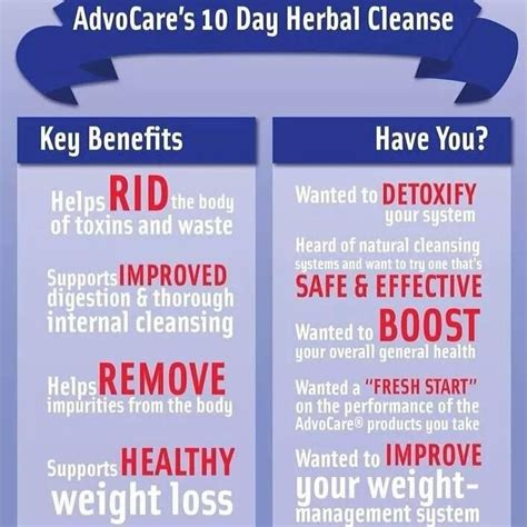 Best 10 Day Detox Cleanse by 10 Best Advocare Flyers Images On Advocare