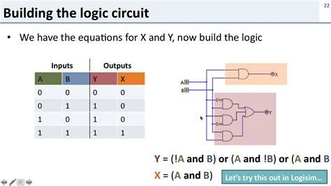 logic  truth tables  logic gates youtube