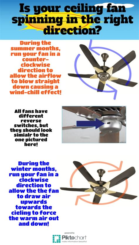 Which Direction Should A Ceiling Fan Turn In Winter by Inestimable Which Direction Should Ceiling Fan Turn In