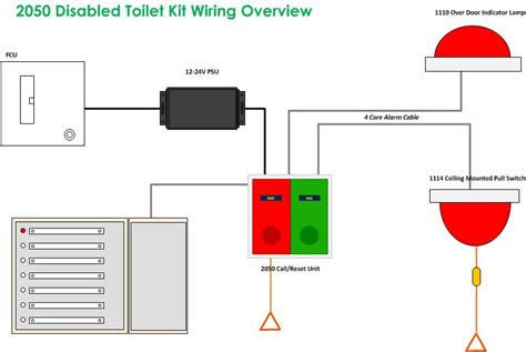 disabled refuge wiring diagram 30 wiring diagram images