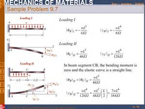 cr4 thread question for the mechanical structural