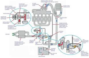 saab 99 engine diagram get free image about wiring diagram