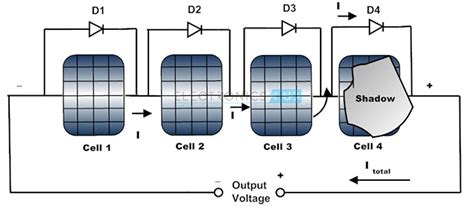 what are bypass diodes in solar panels diode uses and applications diode as a rectifier