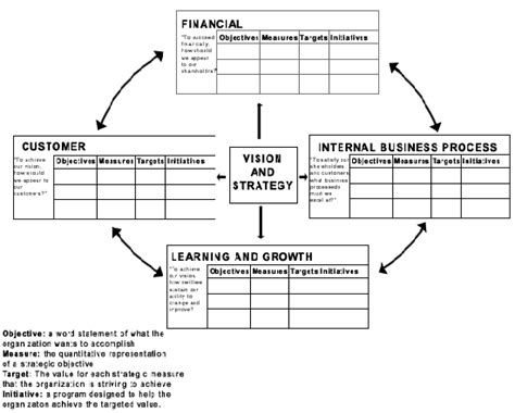 balanced scorecard software jyler