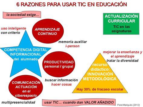 que son preguntas genericas 6 razones para usar tic en educaci 243 n infograf 237 a a4000