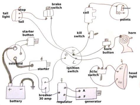 ironhead sportster wiring diagram schematic