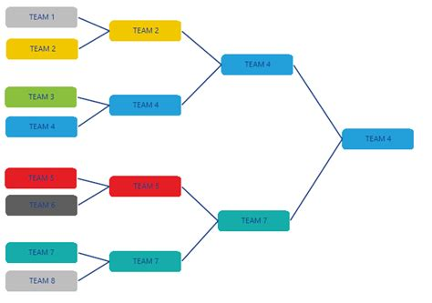 what are diagrams diagram raddiagram ui for winforms documentation by