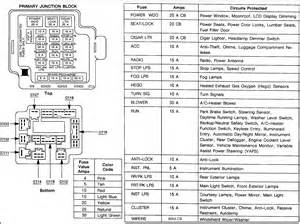 ford thunderbird questions fuse box diagram for a 89