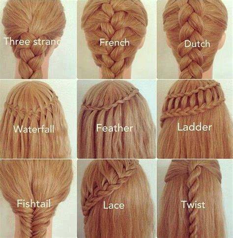 Types Of Plaiting Hair different plaits hair types of hairstyles