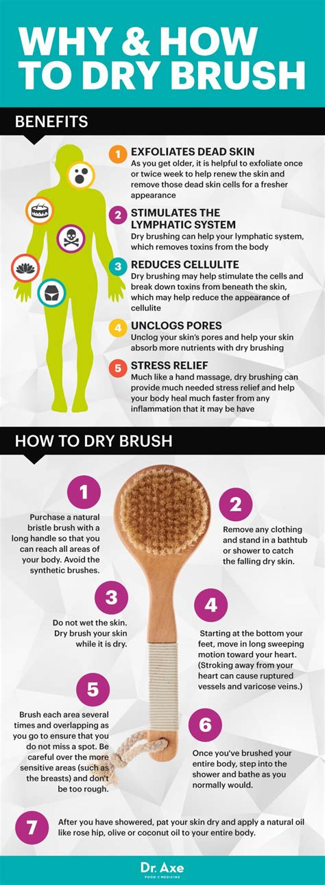 Can Skin Brushing Cause Detox Symptoms by Start Brushing To Reduce Cellulite Toxins Dr Axe