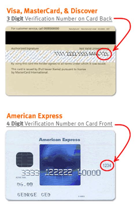 Where Is The Billing Address On A Visa Gift Card - credit card billing zip code modern clothing designers