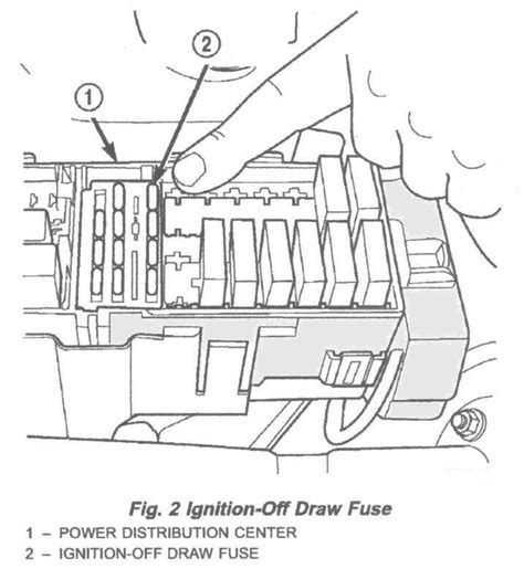1997 grand fuse box diagram fuse box and wiring