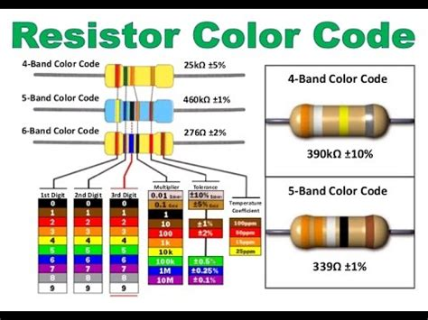 10k resistor colour bands resistor color code in edupoint chandil1