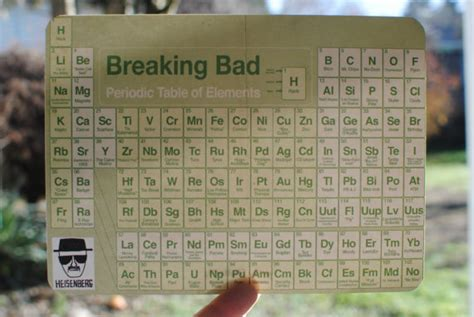 Breaking Bad Periodic Table by Large 6x8 Breaking Bad Periodic Table Of Elements Edge
