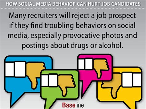 How Social Media Can Help Or Hurt Your Search How Social Media Behavior Can Hurt Candidates