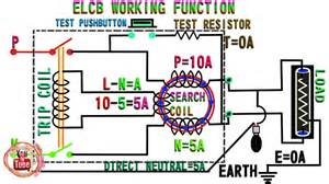earth leakage circuit breaker wiring diagram 03 f150