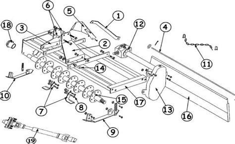 king kutter tiller parts diagram king kutter rotary tiller parts king kutter tiller parts