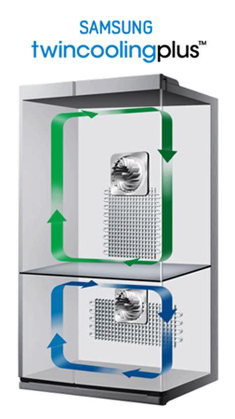 reasons  samsung twin cooling  fridge  super