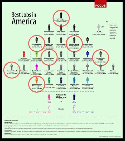 layout engineer jobs singapore automotive design jobs 2017 2018 best cars reviews