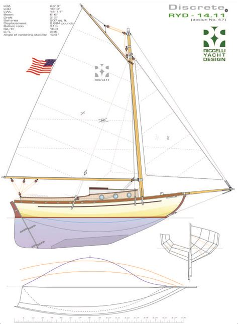 boat definition cutter new sailboat build