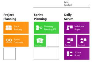 Scrum Meeting Minutes Template