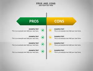powerpoint templates pro pros and cons powerpoint templates pros and cons ppt