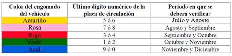 aumentan costo de verificacin vehicular en el df para el 2016 el universal df publican calendario de verificaci 243 n