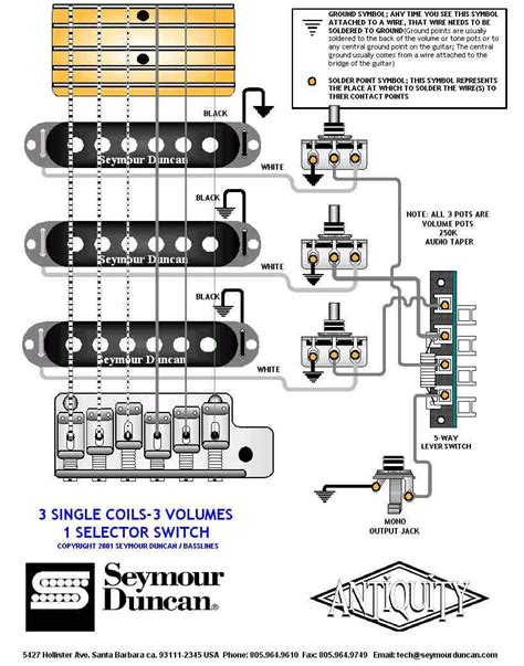 seymour duncan jb wiring diagram 28 images learning