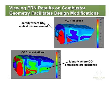 combustor design criteria validation energico a revolutionary software design tool for gas