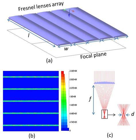 himawari solar lighting system himawari solar lighting system cost lilianduval