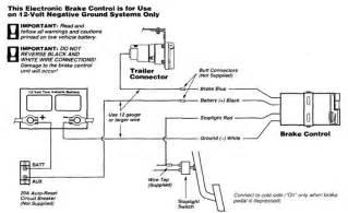 trailer wiring diagrams pinouts this electronic brake