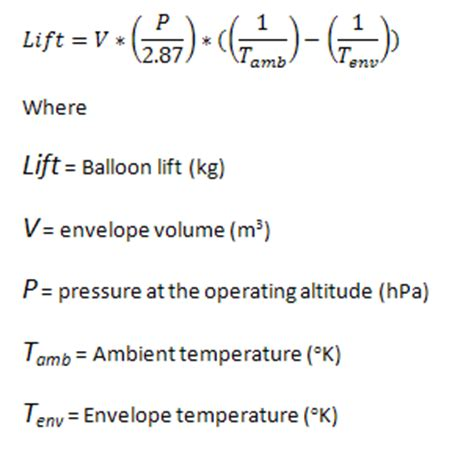 hot air balloon lift calculator fly me to the moon