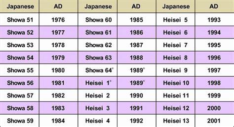 Calendario Japones Calend 225 Imperial Japon 234 S Curiosidades Do 227 O
