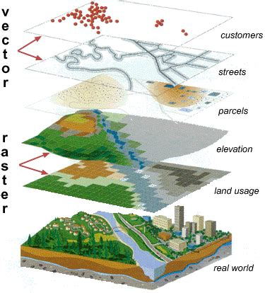 remote sensing and geo information technologies in agriculture