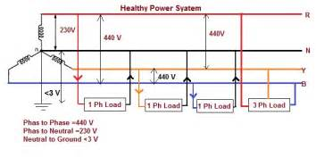 3 phase 240v breaker wiring diagram get free image about wiring diagram