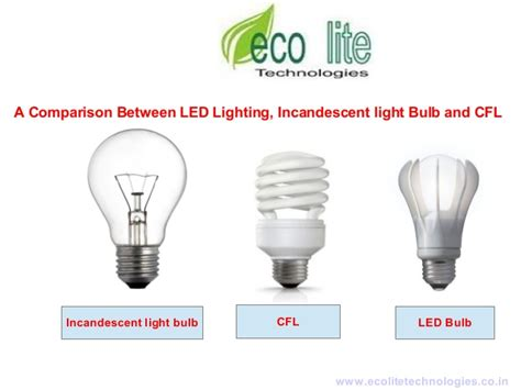 Cfl Bulbs Vs Led Lights A Comparison Between Led Lighting Incandescent Light Bulb And Cfl