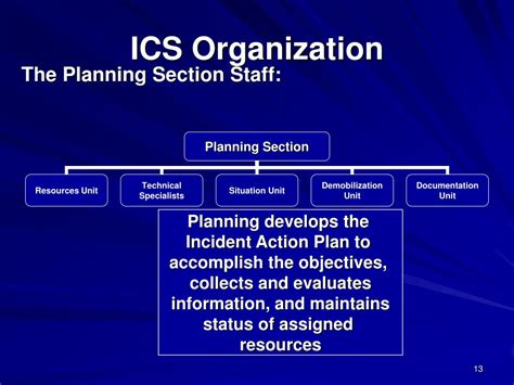 ics planning section ppt incident management ics nims overview powerpoint