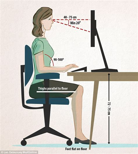 how to keep good posture at a desk expert reveals how to prevent slumping at your desk from