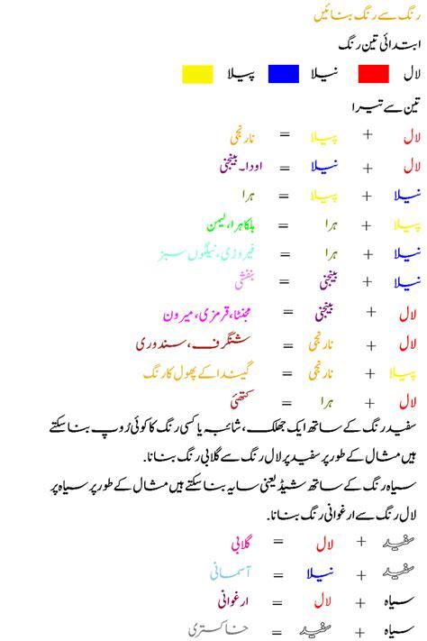 web design tutorial in hindi language color mixing web urdu