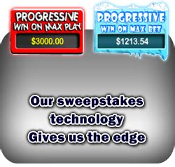 Integrated Sweepstakes Solutions - integrated sweepstakes solutions