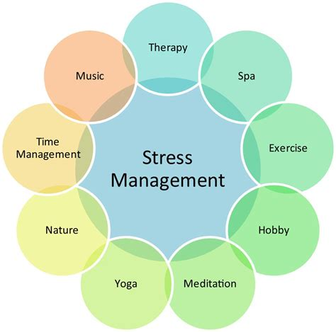 stress relief useful stress management tips to get a grip of your in times of financial crisis